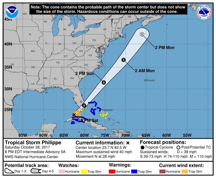 Tropical Storm Philippe Oct 28