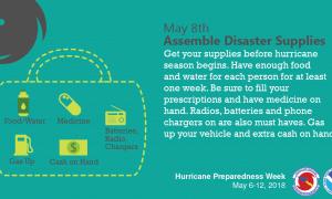 Hurricane Preparedness 2018 :Assemble Disaster Supplies