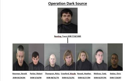 Operation Dark Source
