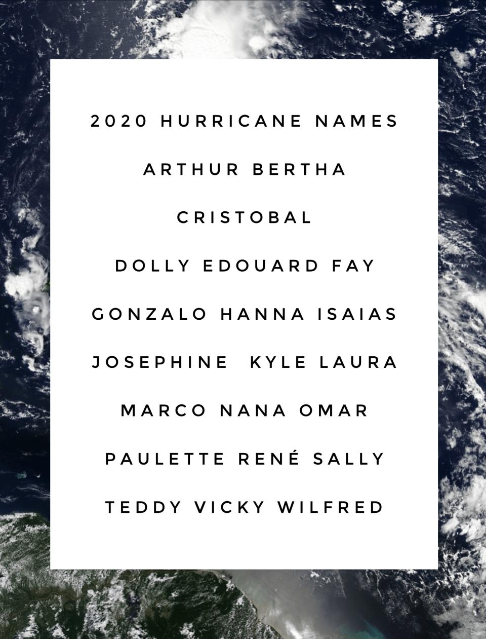 2020 Hurricane Names!