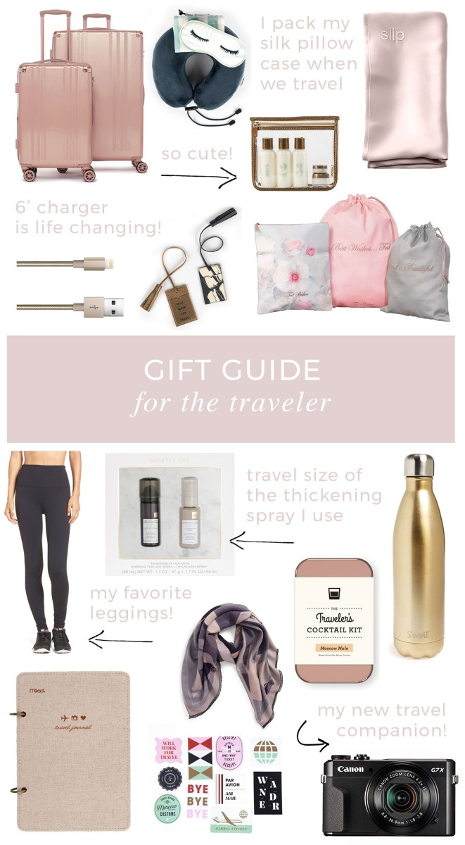 Gift Ideas for the Traveler
