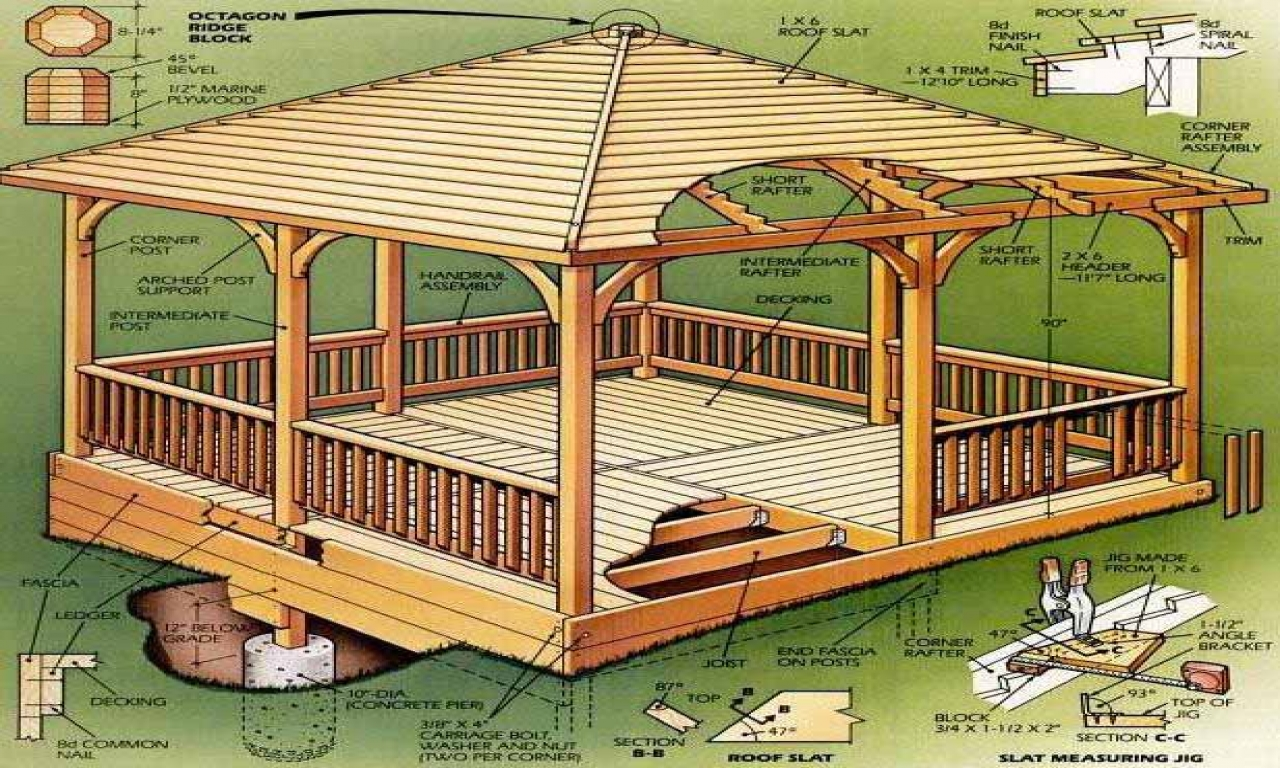 Free Amp Easy Gazebo Plans Gazebo Designs Plans Free Building