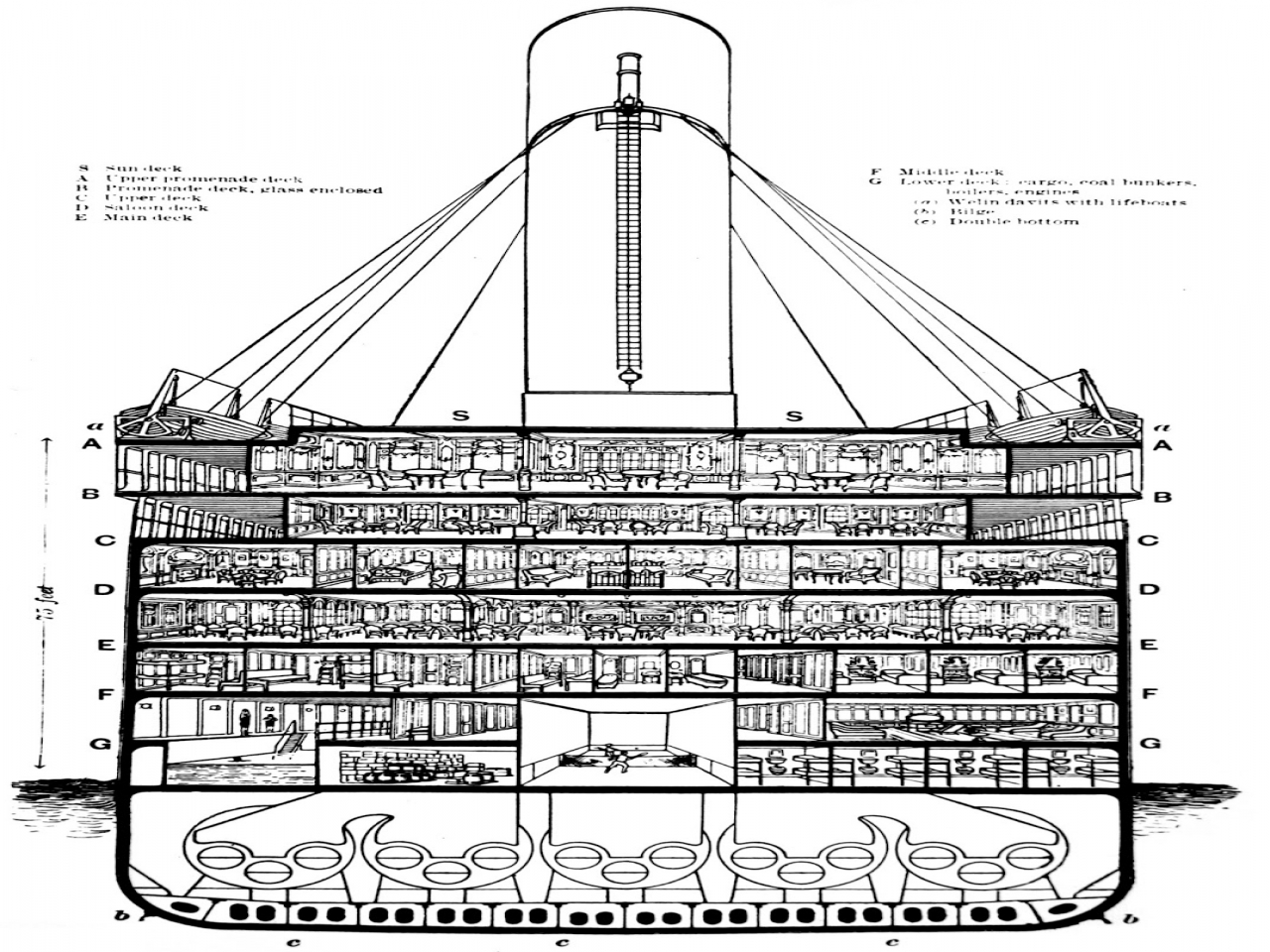 Titanic Cutaway Diagram Ship Cutaway Views Decks On A