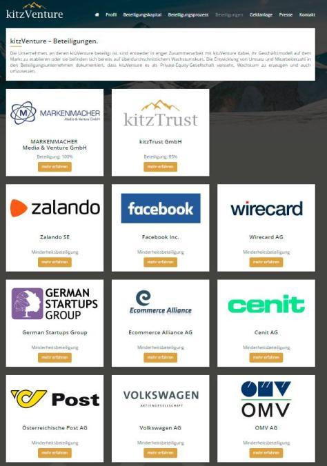 Beteiligungen von kitzVenture.com, Screenshot der Website vom 24.10.2016