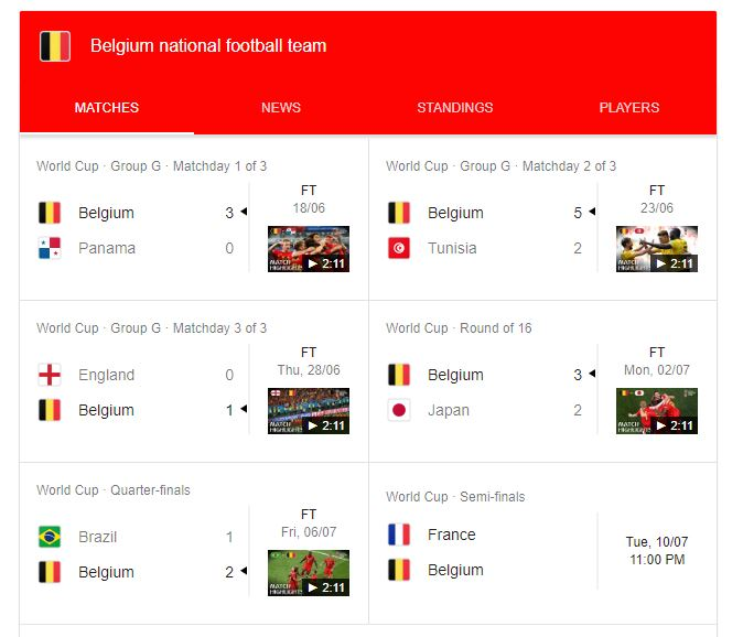 all belgium matches in fifa worldcup 2018