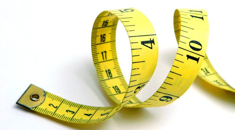 Measurement and Equivalence FAQs