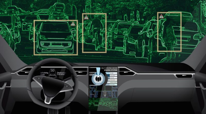 Artificial Intelligence in automotive Industry