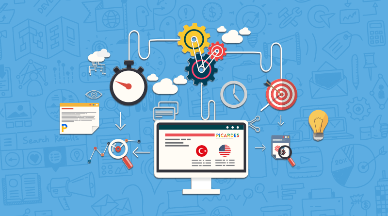 SEO optimization for a single page website