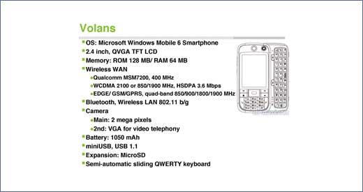 HTC Volans