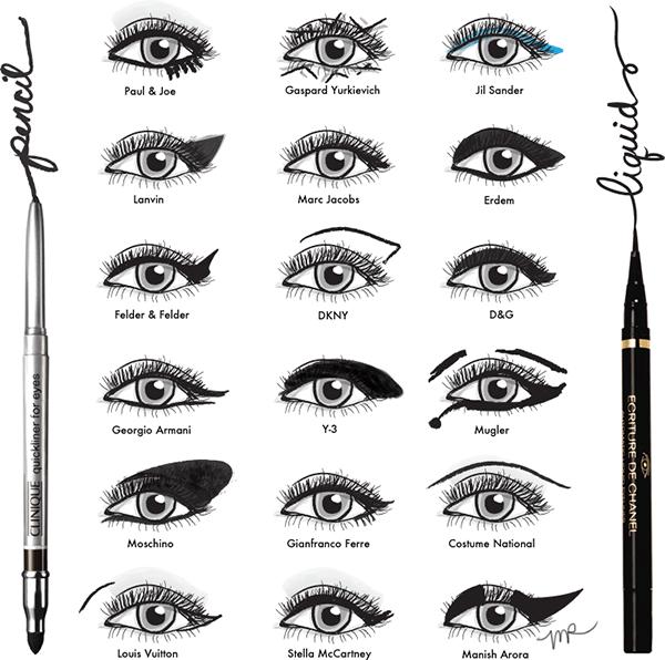Eyeliner Michelle Ricks