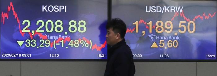 Borsa, Seul crolla del 3,01%