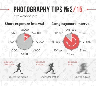 Here's 15 Useful Tips Every Photographer Should Know