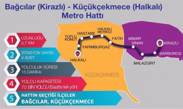 bagcilar-kirazli-kucukcekmece-halkali-metro-hatti--istanbul-metro-projeleri-trenhabercom