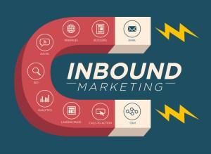 inbound marketing trenica marketing maakindustrie