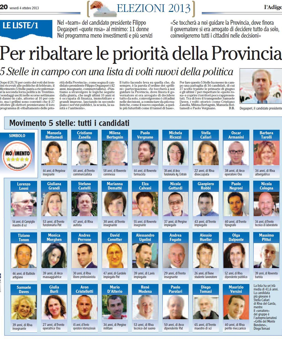 Provinciali trentino candidating