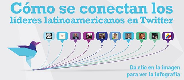 LatinoamericaTwitter