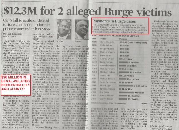 12.3 million 2 Burge victims