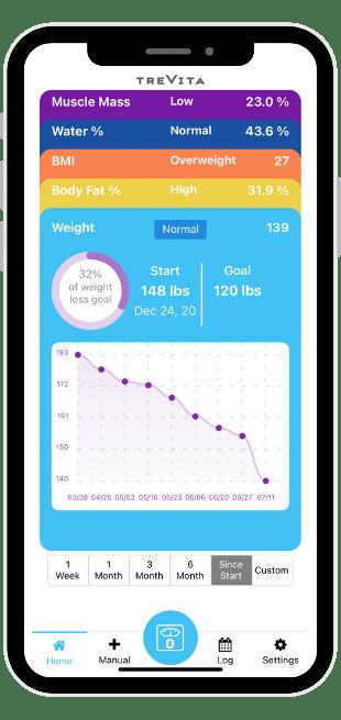 TreVita App (5)