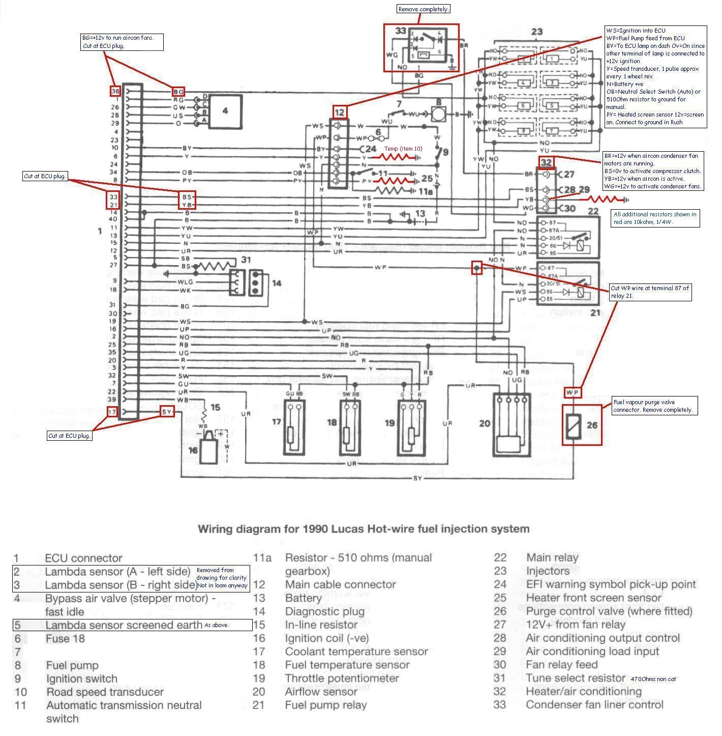 Wrg Wiring Diagram Rover V8 Distributor
