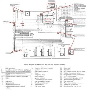 [WRG8096] Wiring Diagram Rover V8 Distributor
