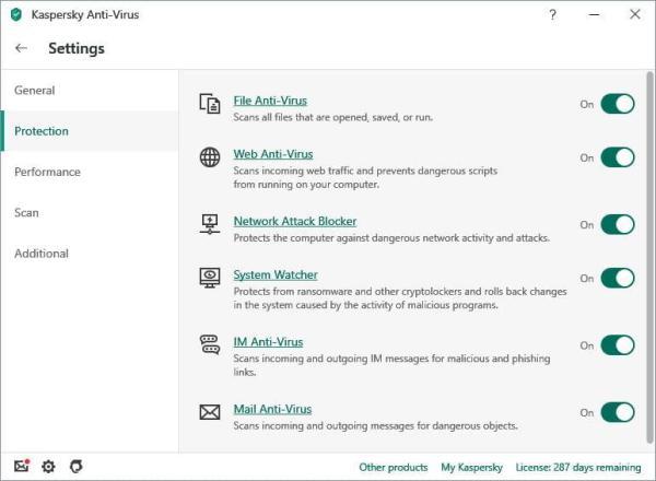 Kaspersky Antivirus Interface Antivirusni programi