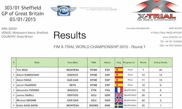 X-Trial Sheffield. Round 1 Championnat du Monde de X-Trial 2015. Résultats