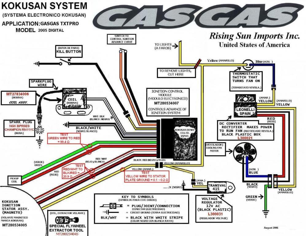 2013 Txt Pro Wiring Diagram Gas Gas Trials Central
