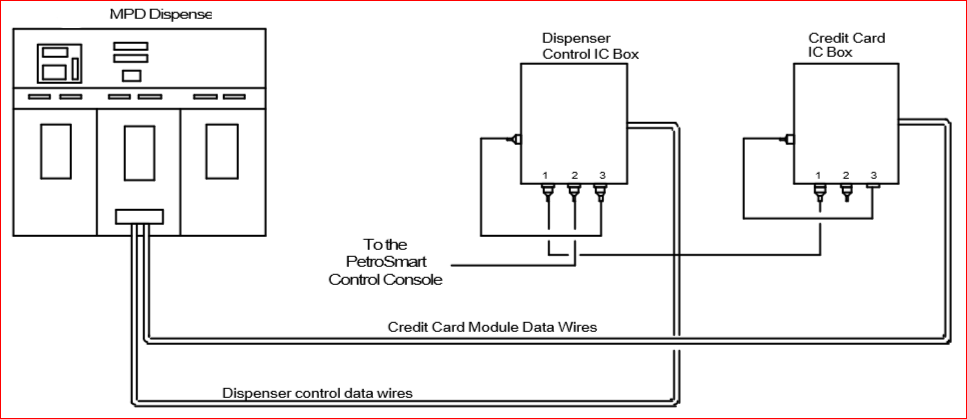 Figure1?resize=665%2C288 key card switch wiring diagram wiring diagram Kantech Access Control at crackthecode.co