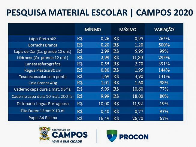 Procon de Campos orienta pais para compra do material escolar com antecedência