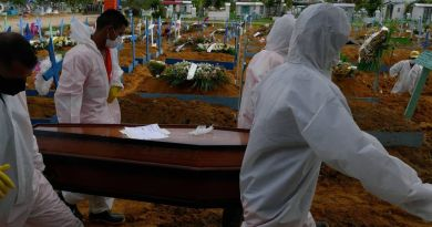 Brasil tem maior número de mortes por covid-19 em um dia: 1.910 óbitos
