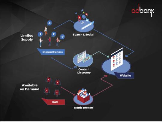 decentralized ad platform