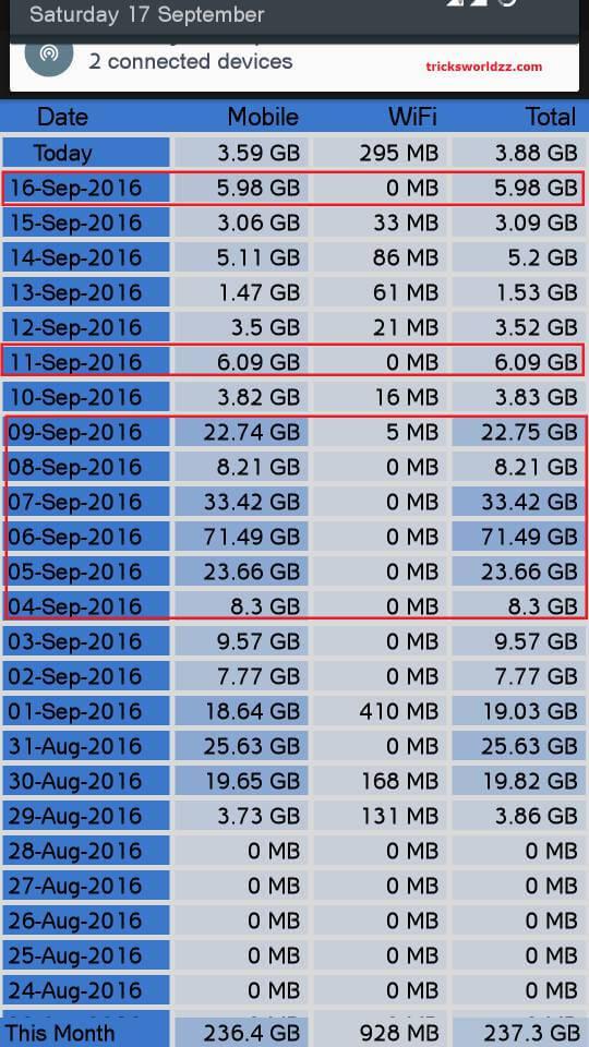 Reliance Jio 4G LTE Speed Uncap Solution