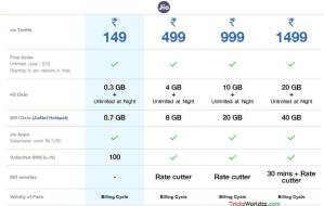 Reliance Jio Official Base Tariff Plans Postpaid 01