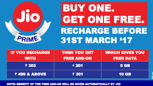 Reliance Jio Prime Extra Benefits: Recharge Before 31 March & Get 10 GB Free Data