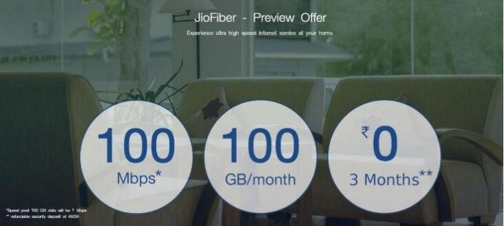 Reliance Jio Fiber Speed test