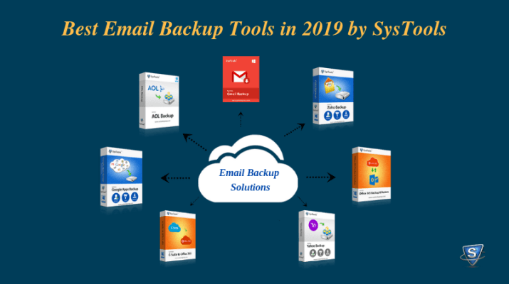 Best Email Backup Softwares