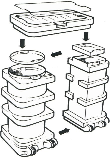 multistyle-diagram