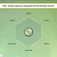 A.I. Predicted Trump's 100-Day Approval Rating, Perfectly