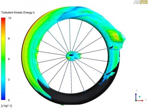 Schwalbe-IRONMAN-tubeless-triathlon-road-bike-tires2-600x450