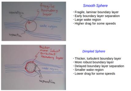 SmoothSphere