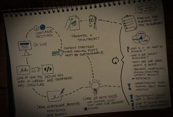 ux-design-process-dark