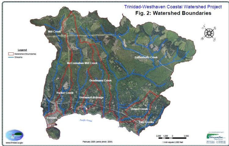 Trinidad Watersheds