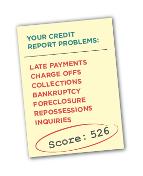 Credit repair business