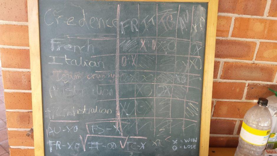 Le tableau des scores pour le concours de pétanque