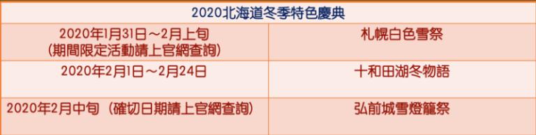2020春節旅遊