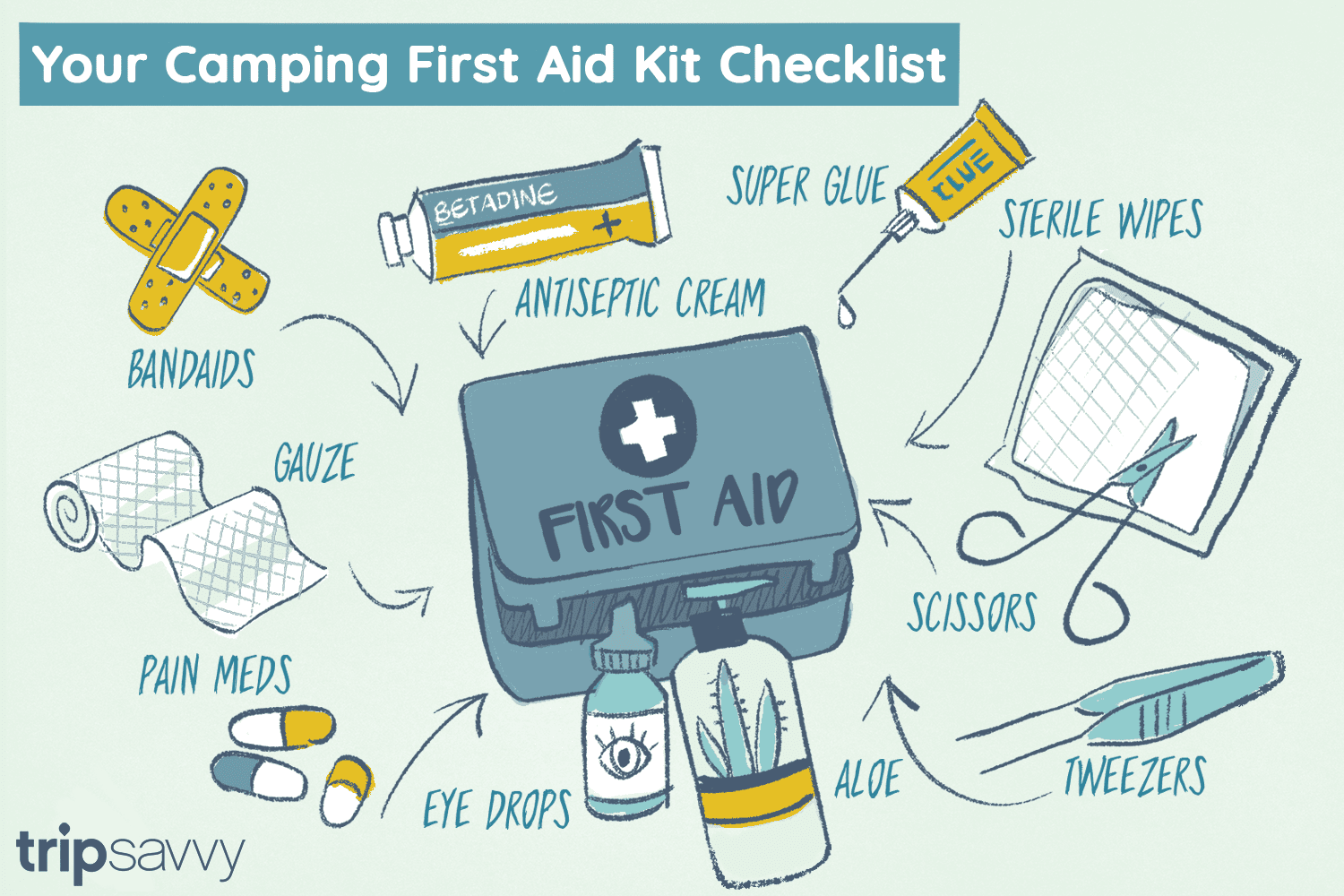 Checklist For A Camping First Aid Kit