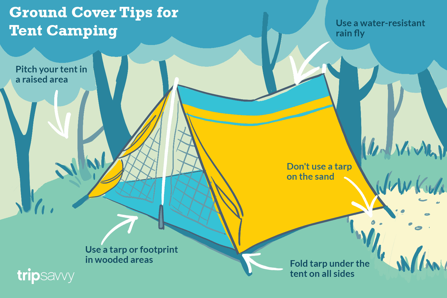 Tarp Tent With Floor And Door