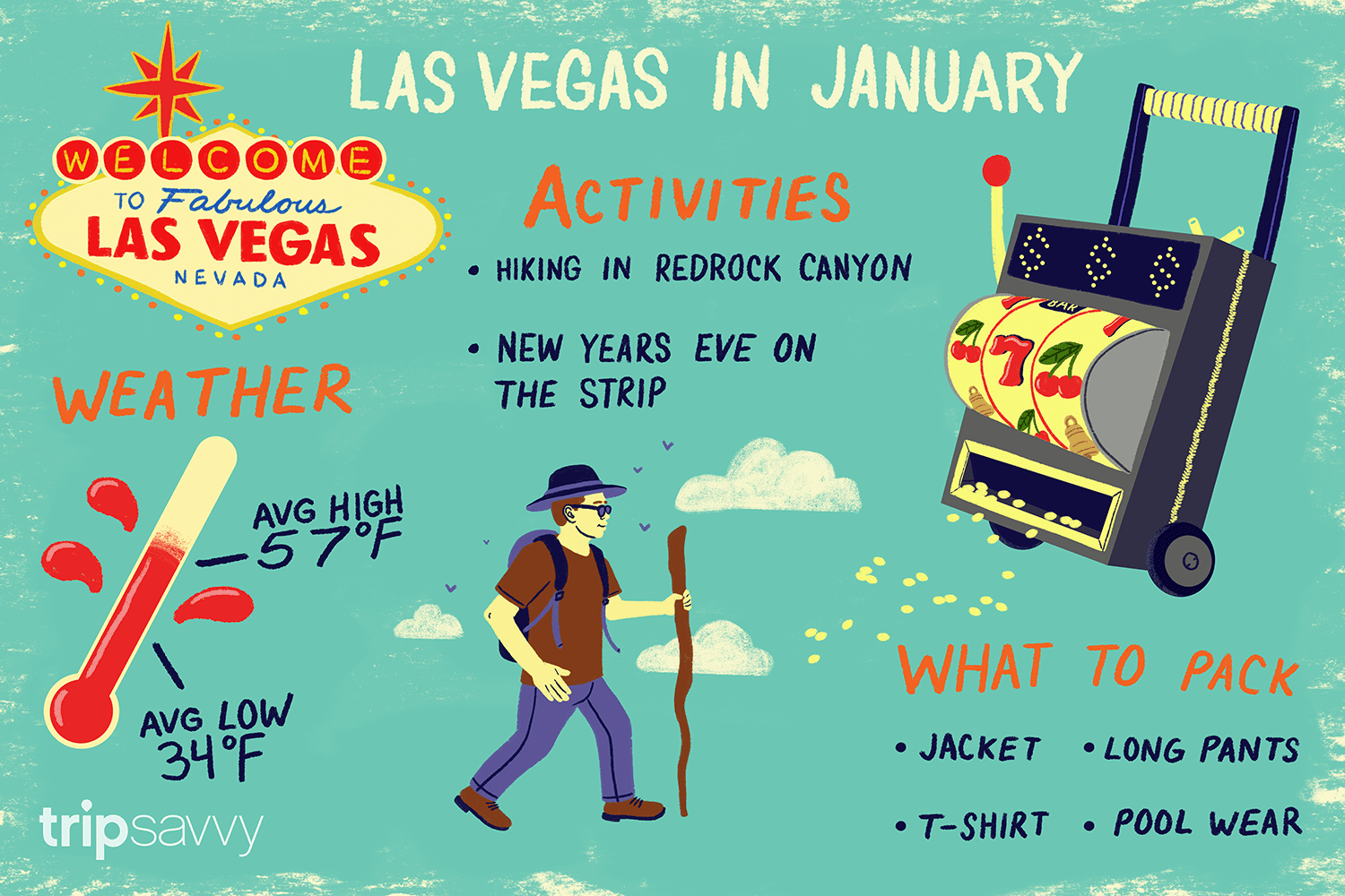 January In Las Vegas Weather And Event Guide