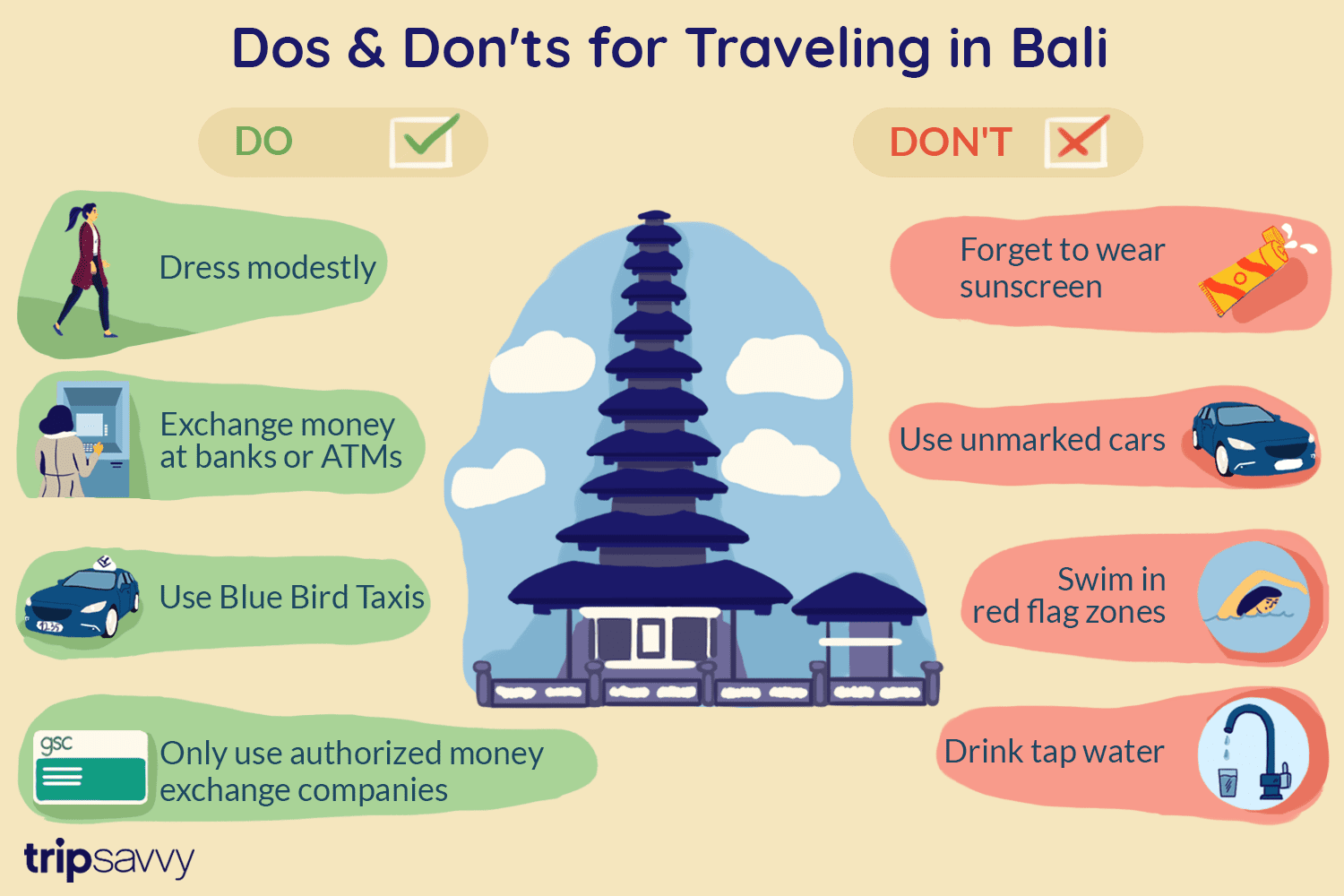 Dos And Don Ts In Bali Indonesia