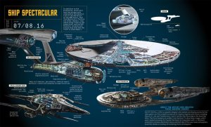 VFX Designer Peter Chiang Speaks about Star Trek Beyond